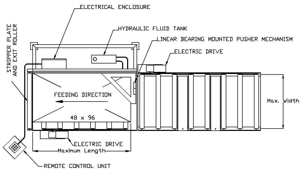 Panel Feeder RFQ Layout